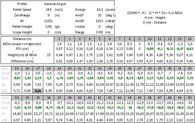 MOA tabel v1.0.png